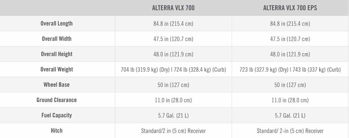 ALTERRA-VLX-700-EPS-4