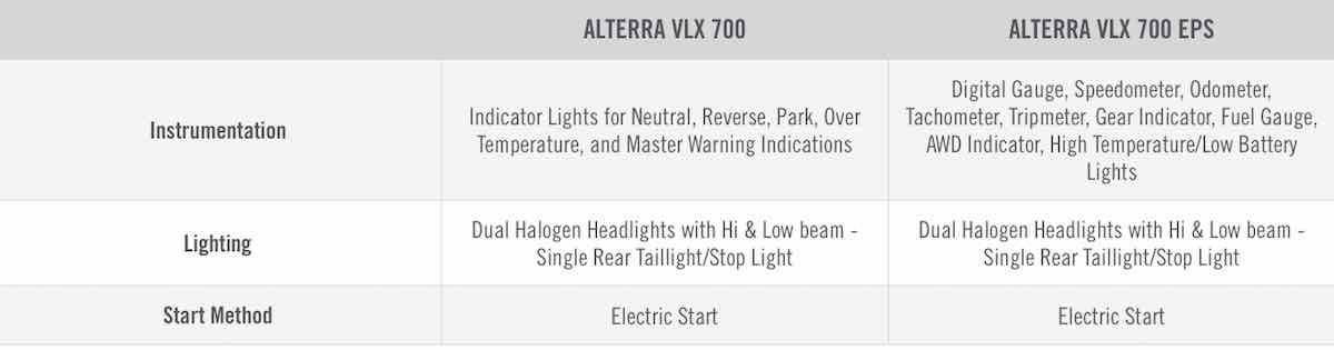 ALTERRA-VLX-700-EPS-5