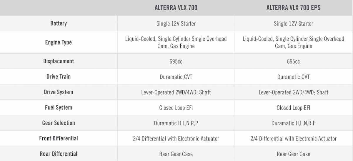 ALTERRA-VLX-700-EPS-1