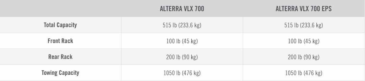 ALTERRA-VLX-700-EPS-2
