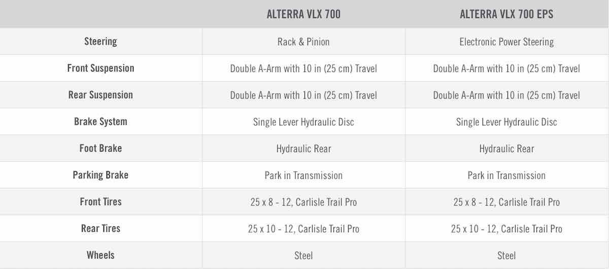 ALTERRA-VLX-700-EPS-3