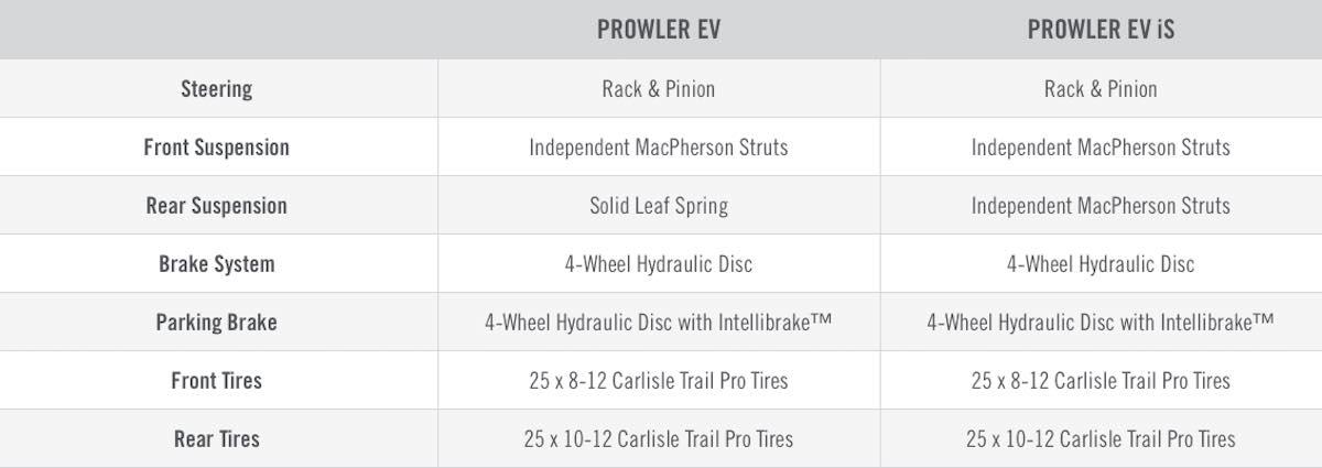 PROWLER EV-3