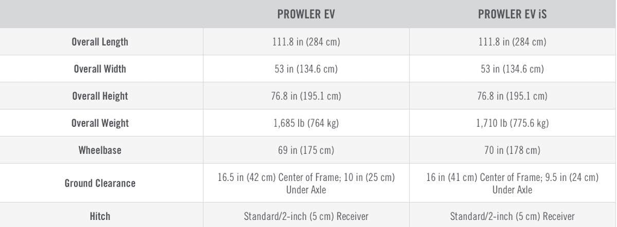 PROWLER EV-4