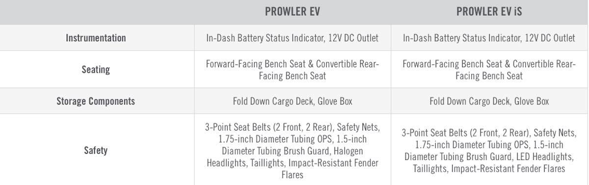 PROWLER EV-8